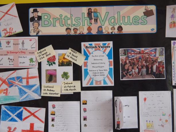 British Values(1)