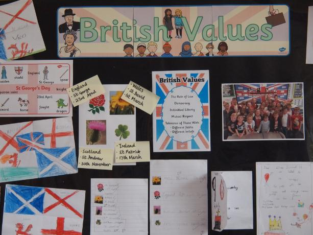 Yr 2 British Values